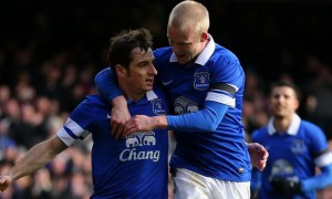 Leighton Baines Everton